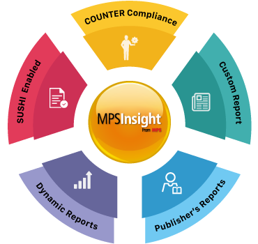 MPSInsight Usage Analytics Tool, Content Usage Analytics for publishers and librarians