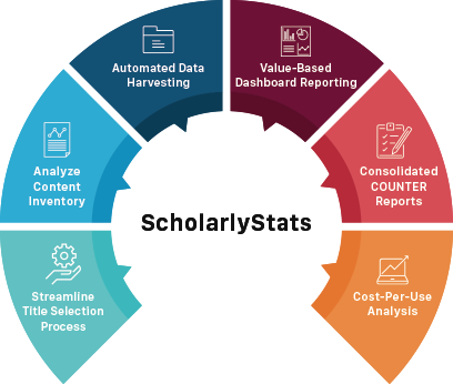 ScholarlyStats Manage and Deliver Content, Cloud based usage analytics, COUNTER Reports