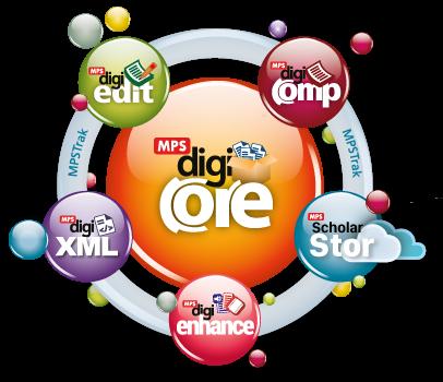 DigiCore - Digital Publishing Platform, Content Publishing